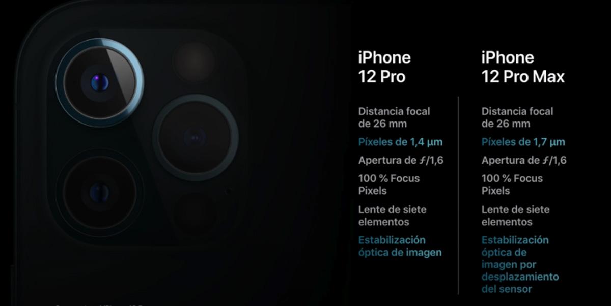 iPhone 12 cámaras